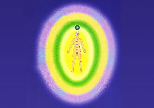 All about Your Energy Body & Your Aura